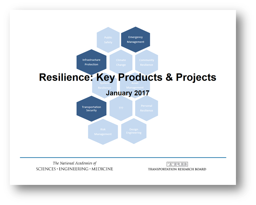 Resilience Key Products & Projects cover